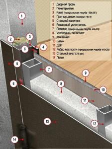konstrukcyabig (1)